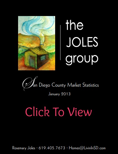 San Diego county real estate market statistics